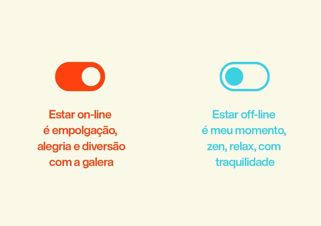 Imagem de ícones que ilustram os momentos on-line e off-line da marca